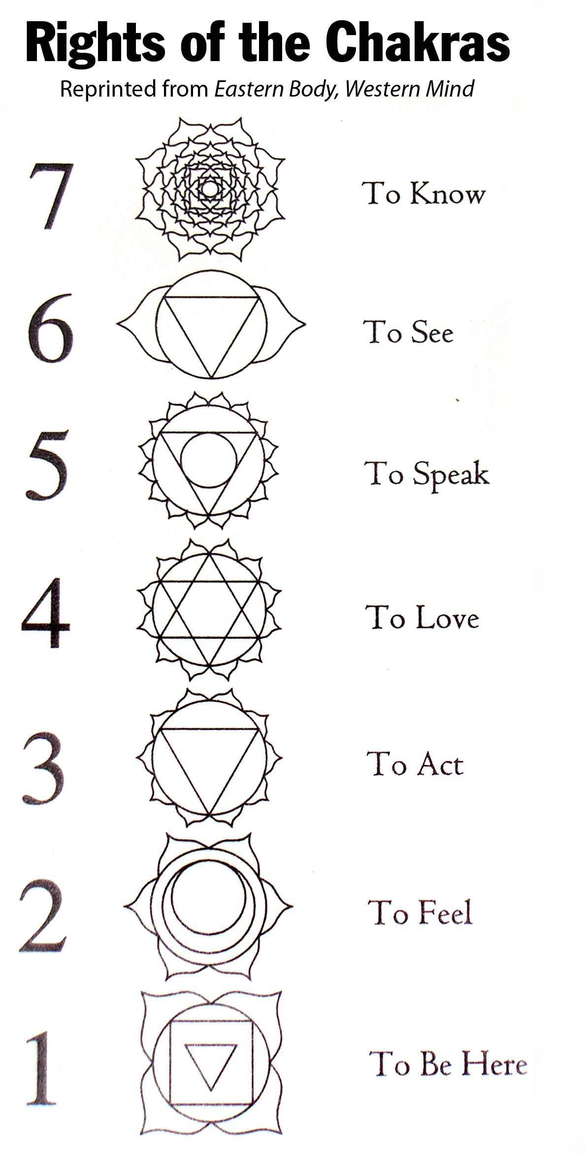 chakra symbols coloring pages - photo#35